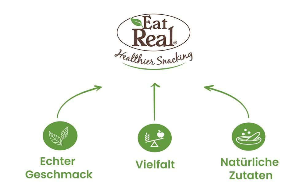 Eat Real Graphic